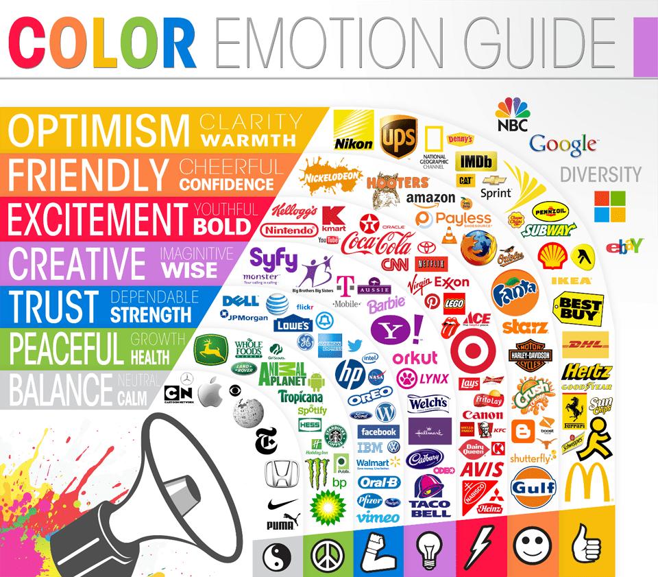 Logo Colori Emozioni