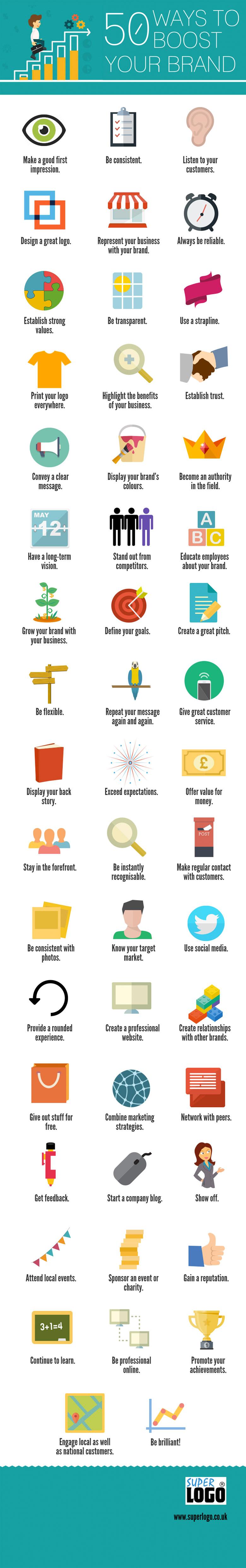 50 step per far crescere il tuo brand
