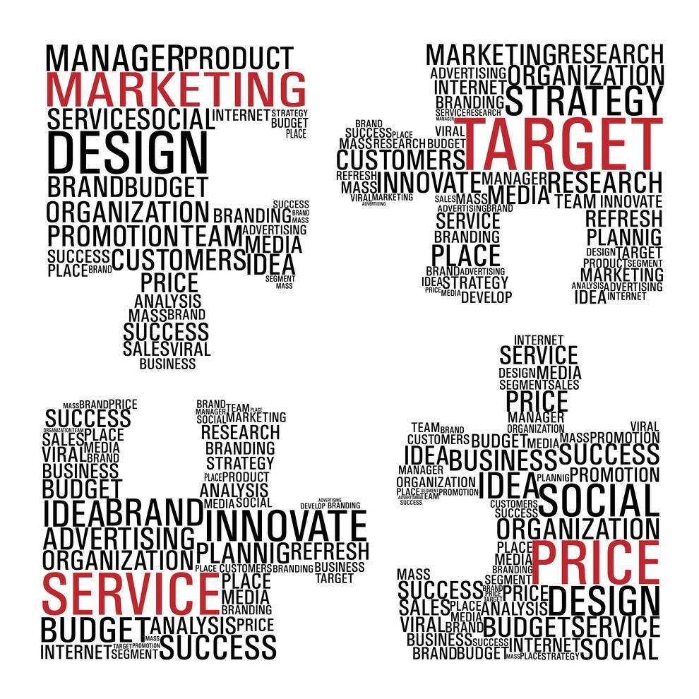 103 Citazioni E Aforismi Sul Marketing Marketing Manager